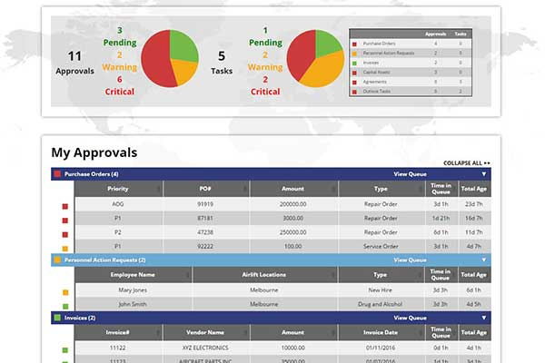 Airlift Group Lexmark Dashboard